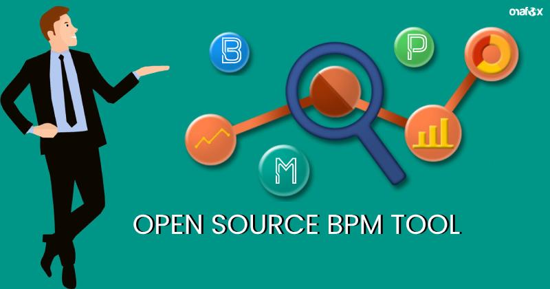 Open source bpm tool-blog banner